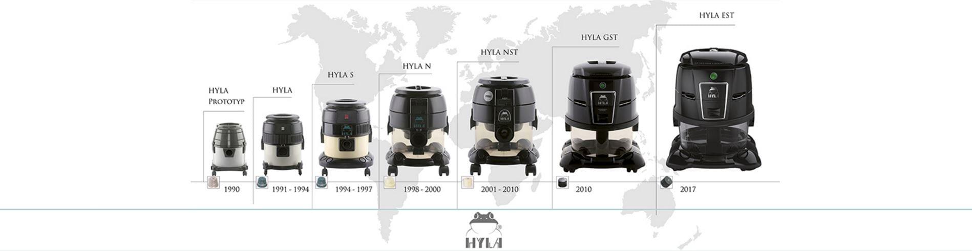 Přehled přístrojů Hyla vývoj