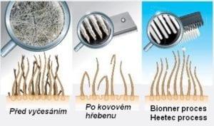 Porovnání stavu srsti povyčesání hřebenem typu furminátor ahřebenem zplastového kompozitu foolee easee
