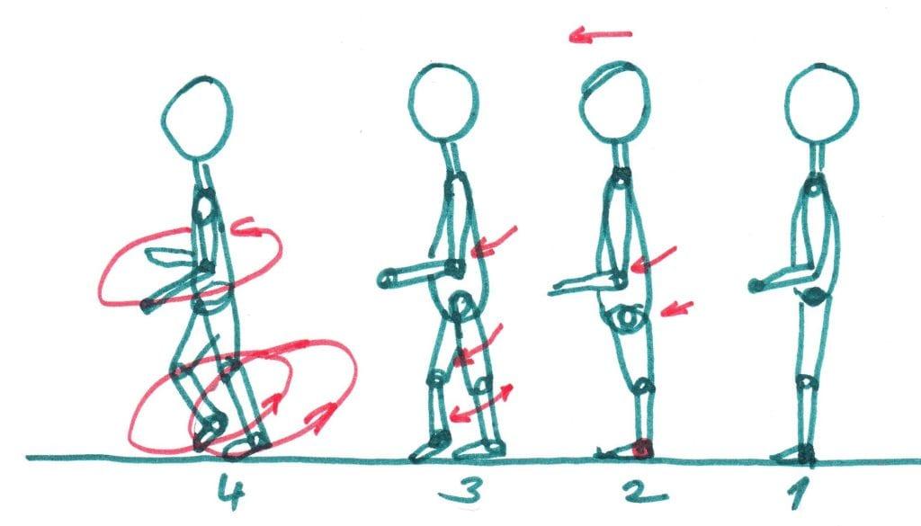 schema začátku běhání naboso běžecký styl
